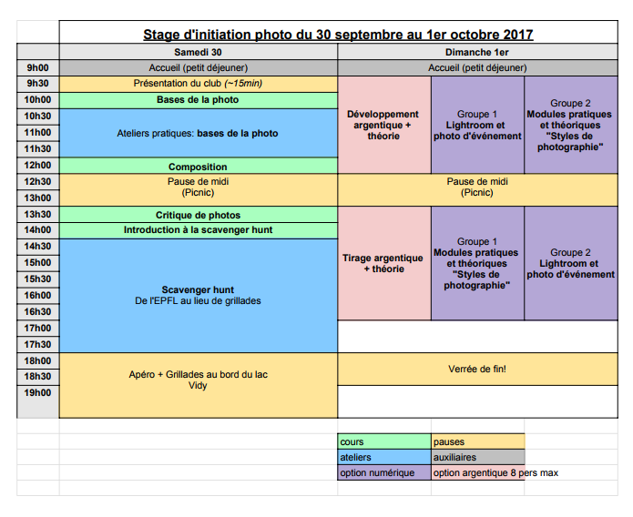 programme stage